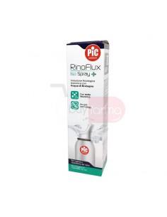 RinoFlux Iso Spray + -...